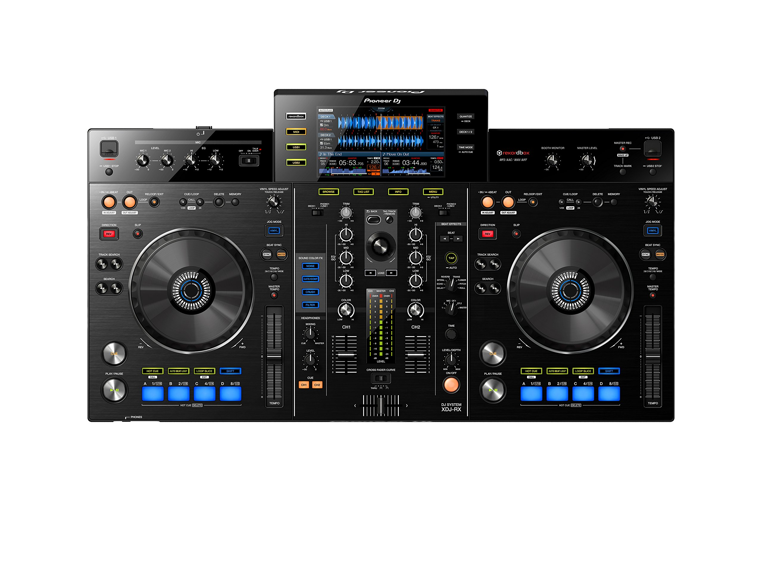 10 Best DJ Controllers in 2020 [Buying Guide] Music Critic